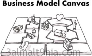 كورس نموذج العمل التجارى Business Model Canvas عالم التقنية